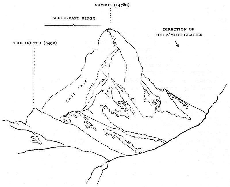 Drawing of the Matterhorn made by Edward Whymper